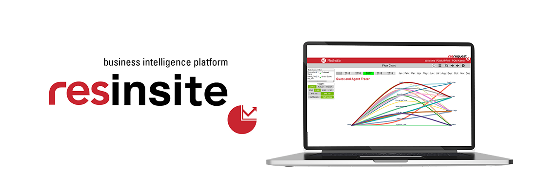c828e510fd479 ResInsite is here to leverage your data for smarter and faster decision  making – saving you time